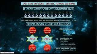 Star Of David Alignments & Tetrad Moons