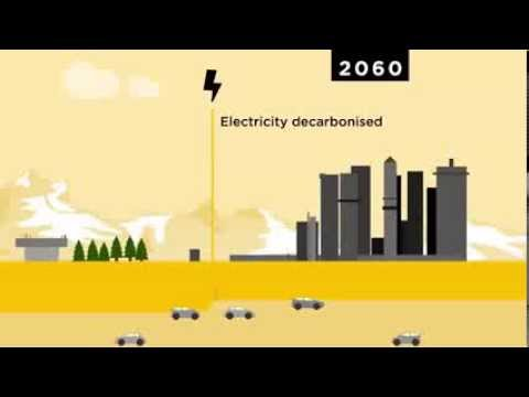 Shell Energy Scenarios - Mountains and Oceans