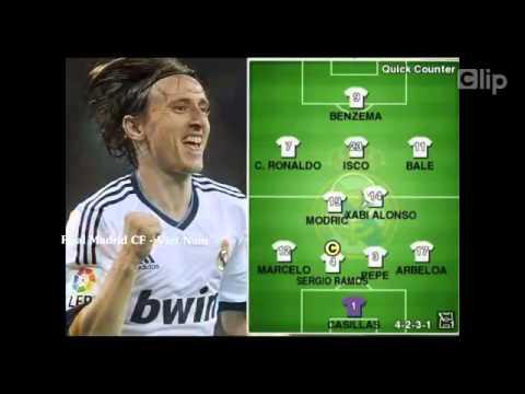 đọc ráp điểm danh các cầu thủ Real Madrid