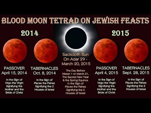 FOX NEWS DISCUSSES THE COMING FOUR BLOOD MOON TETRAD PROPHECY (OCT 16, 2013)