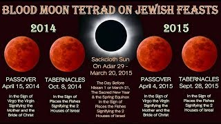 FOX NEWS DISCUSSES THE COMING FOUR BLOOD MOON TETRAD