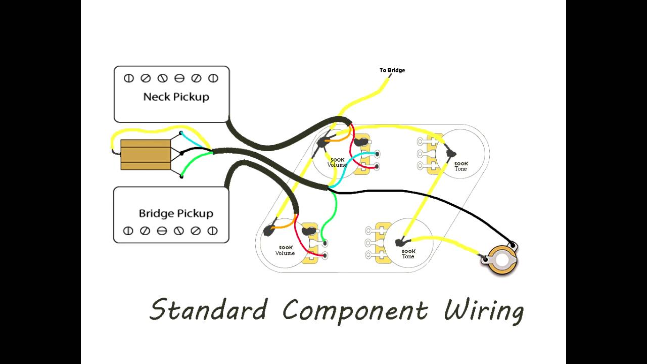 gibson pickup wiring diagram les paul images gibson wiring gibson pickup wiring diagram les paul images gibson wiring diagrams library schematics gibson p 90 pickup wiring diagram together les paul