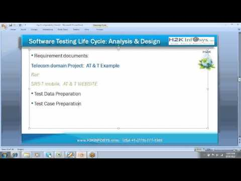 Manual Testing Training Online | Software Testing Fundamentals - H2Kinfosys
