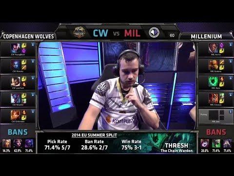 Copenhagen Wolves vs Millenium | S4 EU LCS Summer split 2014 SuperWeek 1 Day 2 | CW vs MIL W1D2 G2