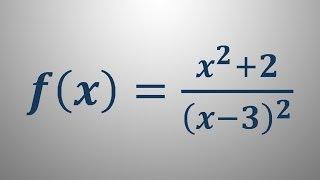 Neskončna limita – primer 3