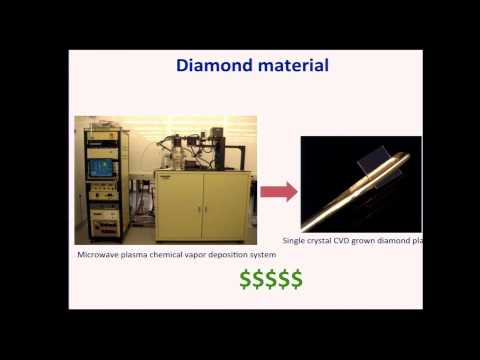 Ania Bleszynski Jayich: Nanoscale Sensing with Diamond Spins: Prospects for Bio-sensing