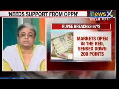 India Rupee Free-Fall: Rupee opens at 67.12 against the US Dollar