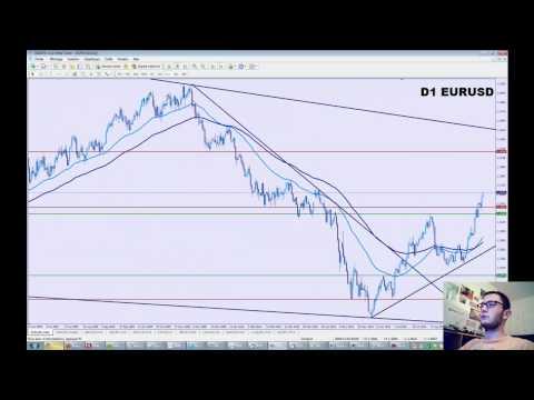 Conseils pour une Approche Simple et Efficace sur les Marchés - Trading - Bourse