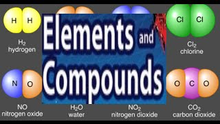 what is a chemical compound videos de compounds clips de compounds tvplayvideos. Black Bedroom Furniture Sets. Home Design Ideas