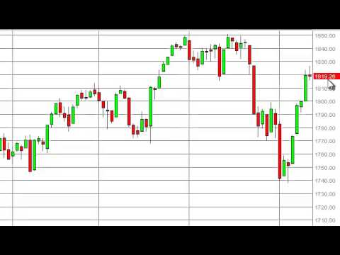 S & P 500 Technical Analysis for February 13, 2014 by FXEmpire.com