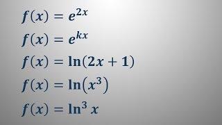 Odvod funkcije – primer 1