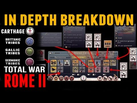 Total War: Rome II - Campaign (IN DEPTH ANALYSIS)
