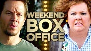 Weekend Box Office - July 4 - 6, 2014 - Studio Earnings Report HD
