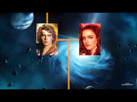Skywalker's Family tree STAR WARS, This is the genealogical tree of the Skywalker family. Made by me for my brother and all the fans who have only seen the movies and want to know that sused l...