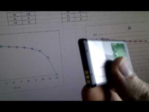 Как усилить сигнал мобильного телефона своими руками