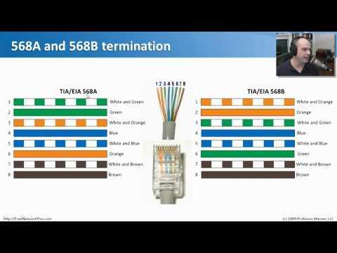 hqdefault  A Und B Wiring Diagram on