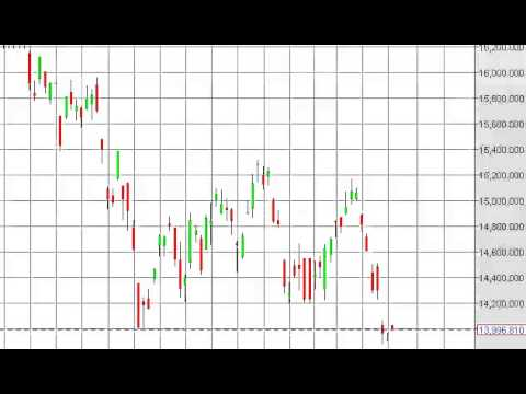 Nikkei Technical Analysis for April 16, 2014 by FXEmpire.com
