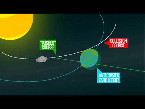 Using Rockets to Save the Earth from Asteroids