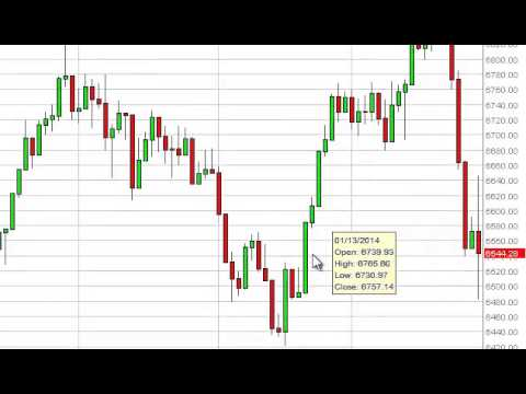 FTSE 100 Technical Analysis for January 30, 2014 by FXEmpire.com