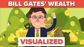 Bill Gates' Wealth Visualized & 1,000,000 Subscriber Announcement