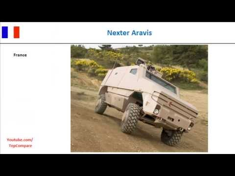Nexter Aravis, mine resistant vehicle Key features
