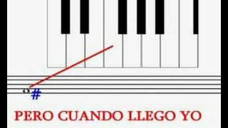 CLASES DE PIANO Lección 7 Parte 2 DE PIANO SOSTENIDOS Y