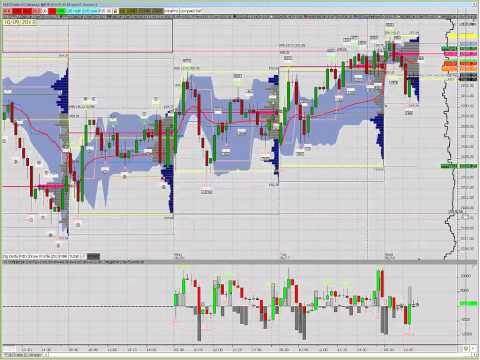 FXESTrader.com FOMC Trading Strategy
