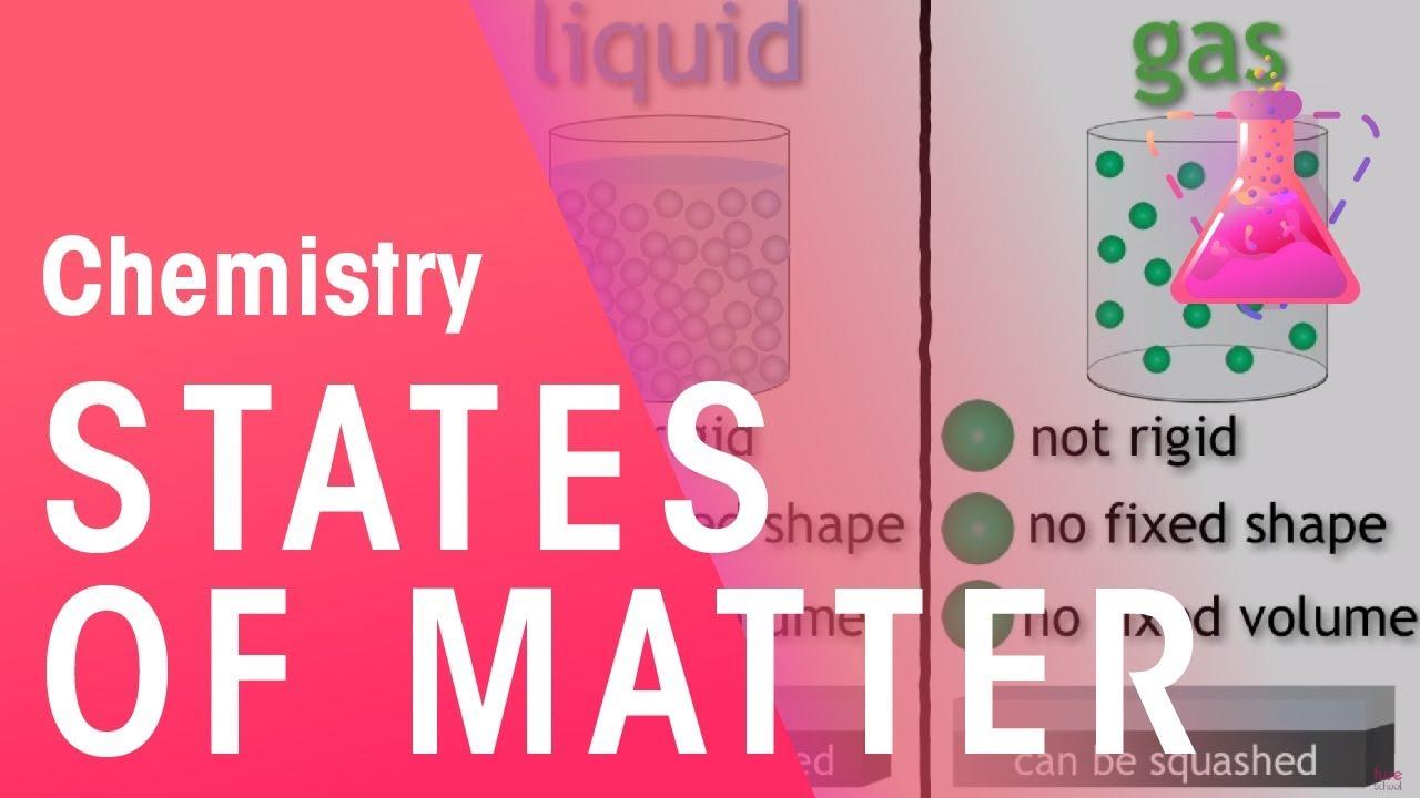jpeg solid liquid gas 720 x 540 40 kb jpeg matter solid liquid gas 636Solid Liquid Gas