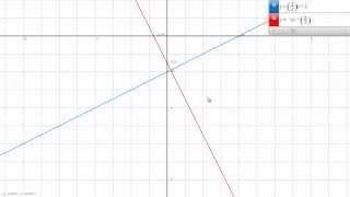 Enačbe vzporednih premic