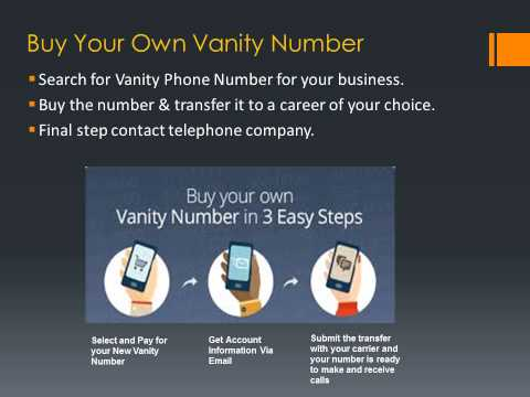 Grow Your Business with Vanity Phone Numbers