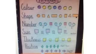 Patterns Grade 2