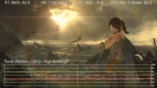 """Radeon R7 260X 1080p Vs. 7790/7850/GTX 650 Ti Boost """"Value"""