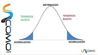 Distribución de Gauss