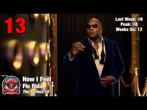 Top 25 - US iTunes Hip-Hop/Rap Charts | January 26, 2014