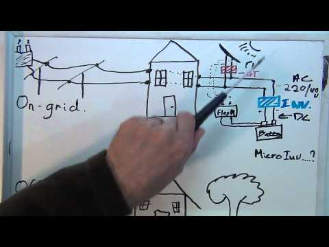 How to Solar Power Your Home House #1 - On Grid vs Off Grid