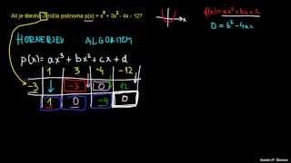 Primer polinoma 2 – Hornerjev algoritem