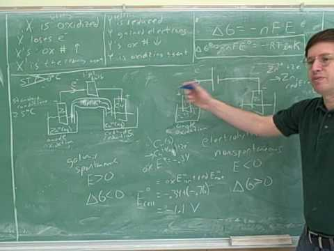 Electrochemistry and electrochemical cells (11)