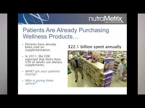 nutraMetrix® Introduction | Naturopathic Doctors | Holistic Wellness |