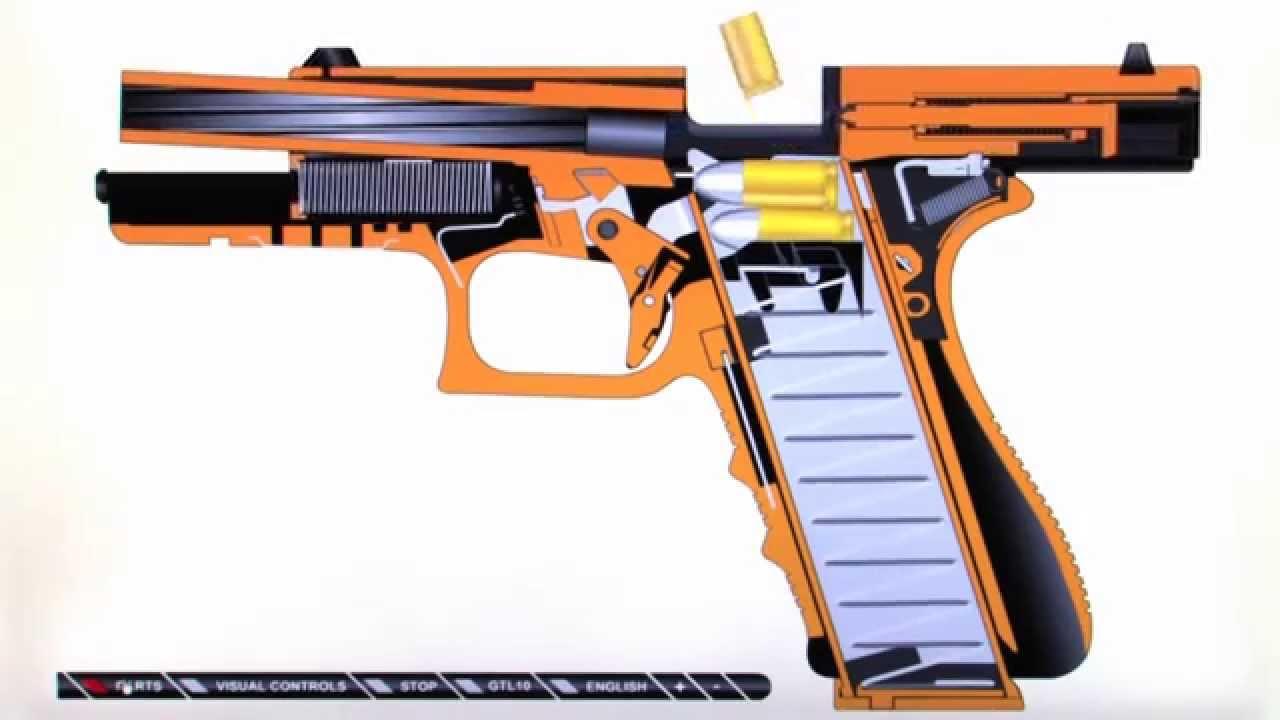 handgun safety diagram how a glock works youtube  how a glock works youtube