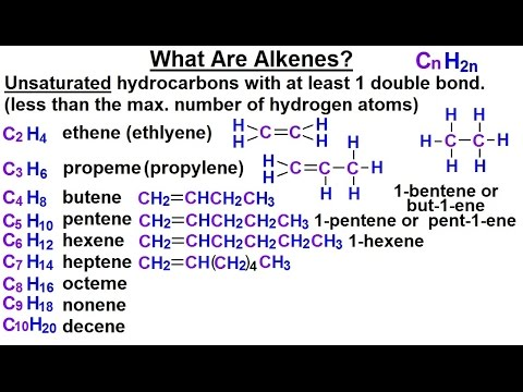 Organic Chemistry - Ch 1: Basic Concepts (20 of 97) What Are Alkenes?
