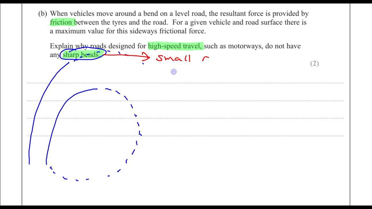 edexcel physics a level unit 3 coursework Edexcel as and a level physics (2015) specification a level level: level 3 accreditation status: course materials.