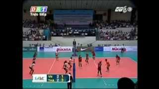 Video | Thong Tin Lien Viet vs Idea Khonkaen 2013 Asian women club | Thong Tin Lien Viet vs Idea Khonkaen 2013 Asian women club