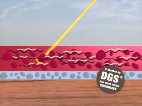 Sigma coatings - Sigma S2U Allure - voor jaren klaar dankzij DGS-technologie