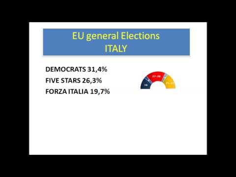 EU General Elections 2014 - ITALY, Exit Poll, First Predictions