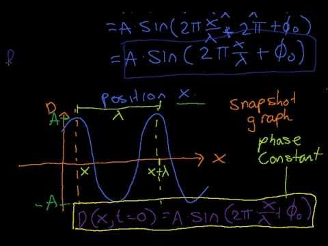 7. Mathematics of One Dimensional Travelling Waves - Part 2/3