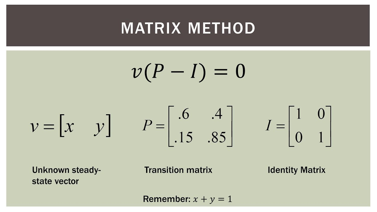 finite math problems We break down problems on video in a step-by-step easy to follow format catch up if you miss class our recorded lectures teach you everything you need to know from scratch.