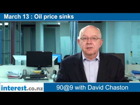 90 seconds @ 9am: Oil price sinks