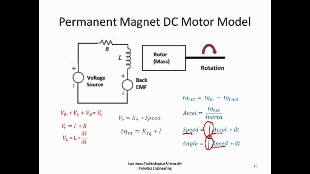 Pid Control Theory And Practice Part 2 Simple Dc Motor
