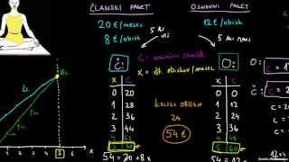 Joga – Sistem enačb 2
