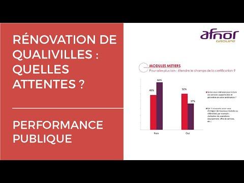 Rénovation du label Qualiville - Les attentes des villes - Webconférence 28 juin 2016